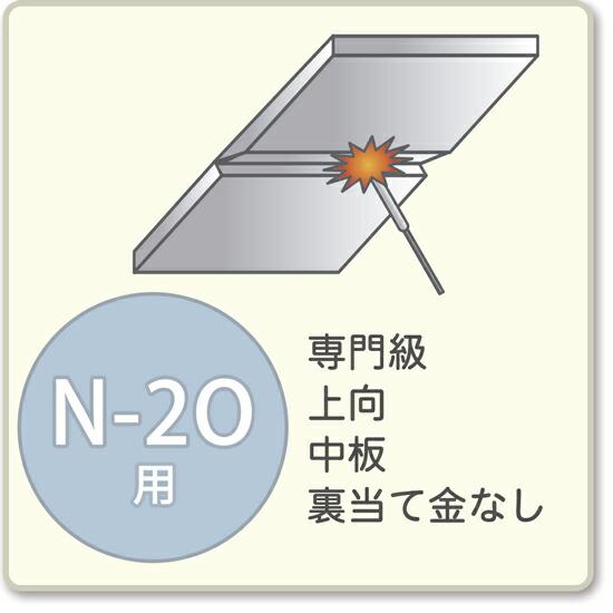 JIS溶接技能者資格試験 N-2O用アーク溶接棒S-16W、S-16