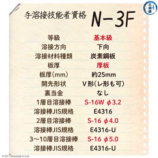手溶接技能者資格N3Fの試験概要