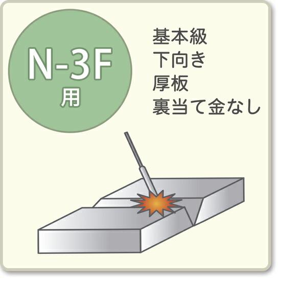 JIS溶接技能者資格試験 N-3F用アーク溶接棒S-16W、S-16