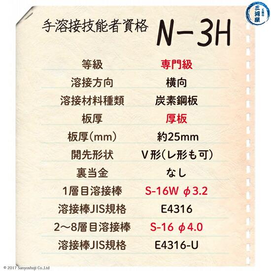 手溶接技能者資格N3Hの試験概要