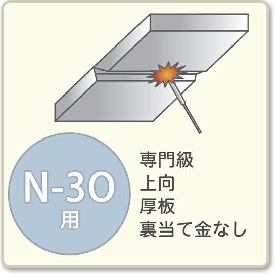 JIS溶接技能者資格試験 N-3O用アーク溶接棒S-16W、S-16