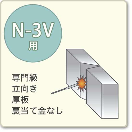 JIS溶接技能者資格試験 N-3V用アーク溶接棒S-16W、S-16