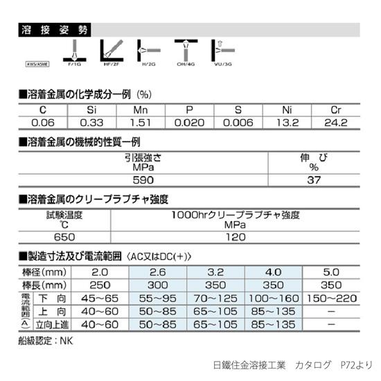 日鉄住金溶接工業(NSSW) NSSW-309R 2.6mm X 300mm 2.5kg/小箱 ステンレス用溶接棒
