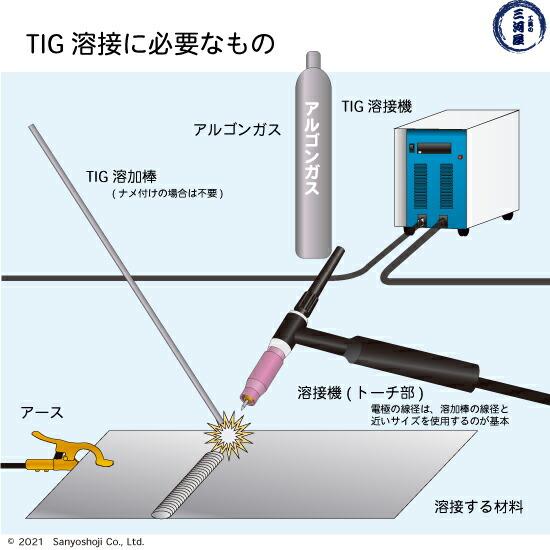 TIG溶接で必要な設備・部材