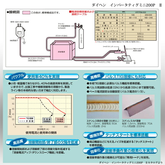 ダイヘン 小型直流パルスTIG溶接機 インバータティグミニ 200P【送料無料】