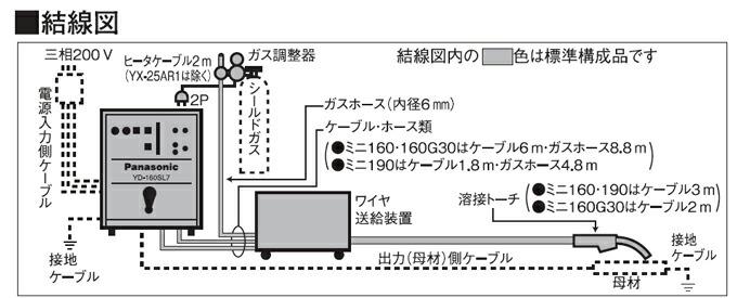 パナソニック 半自動溶接機 YM-160SL7結線図