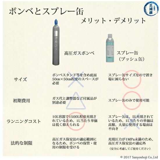 高圧ガスボンベと校正・分析用純ガス混合ガススプレー缶(プッシュ缶)のメリットデメリット