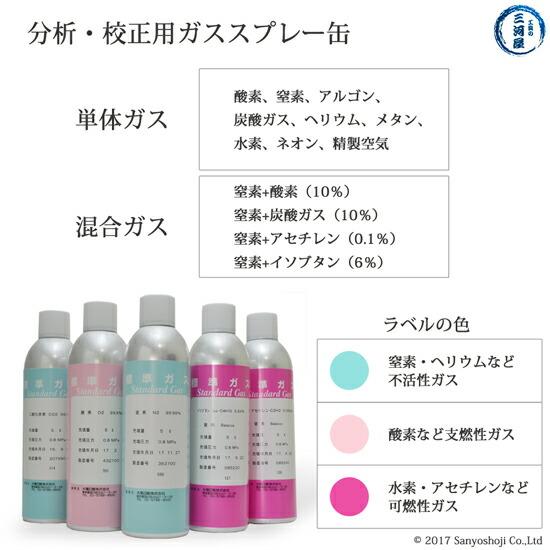 大陽日酸 校正・分析用純ガス混合ガススプレー缶(プッシュ缶)の種類