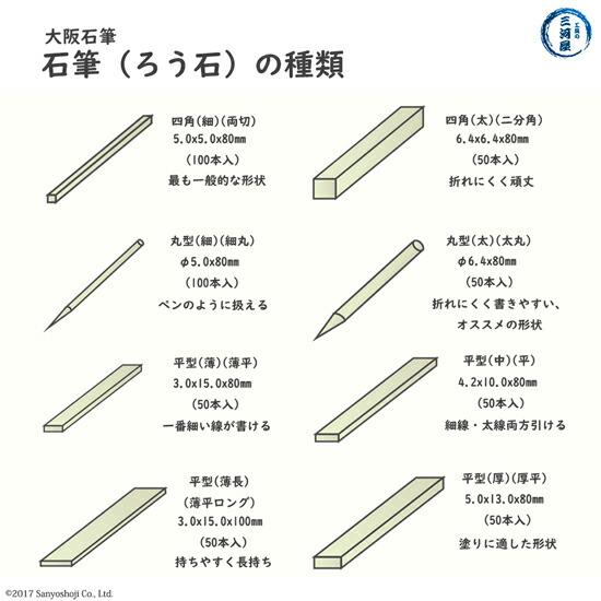 OSK 石筆(ろう石)の種類