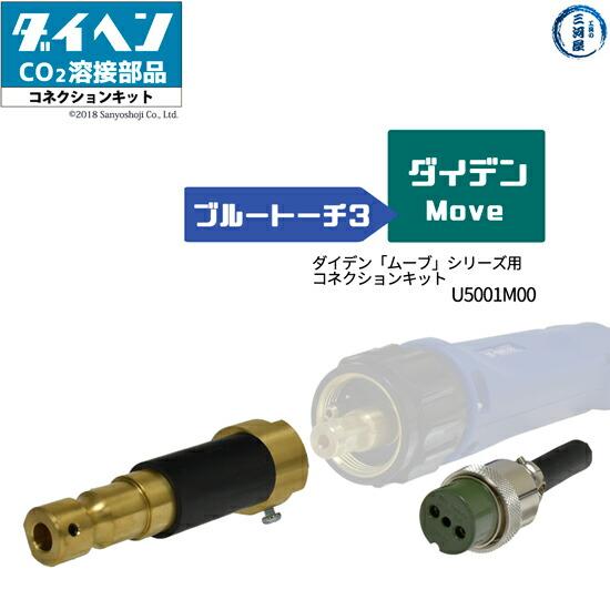 ダイデン「ムーブ」シリーズ用コネクションキットU5001M00