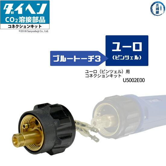ユーロ(ビンツェル)用コネクションキットU5002E00