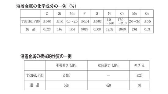 WEL FCW 316LT 成分