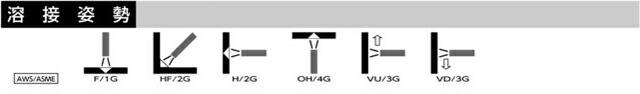薄板・全姿勢溶接可能 日鉄住金溶接工業 NSSW YM-28 溶接姿勢