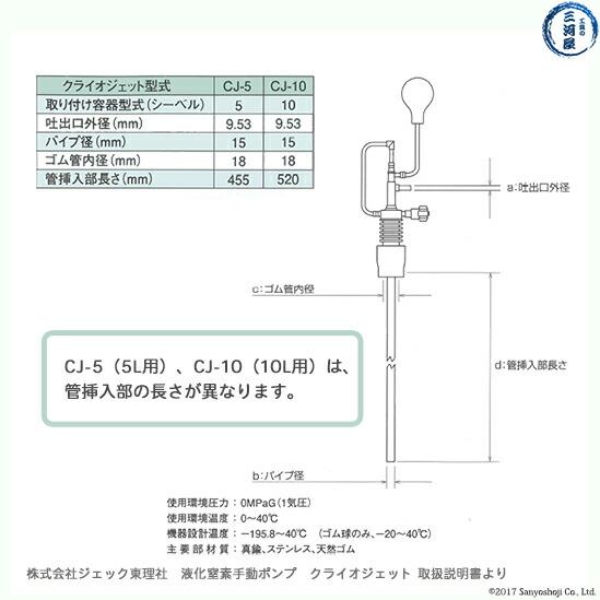 液化窒素手動ポンプ クライオジェット CJ-5、CJ-10違い