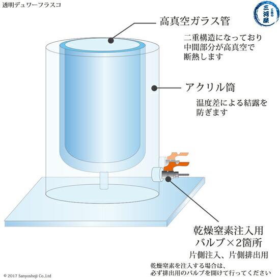 超低温用透明デュアーフラスコ(ガラス製)SS222-SK概略
