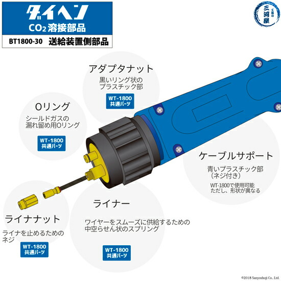 ダイヘンブルートーチ3BT1800-30送給装置側交換部品