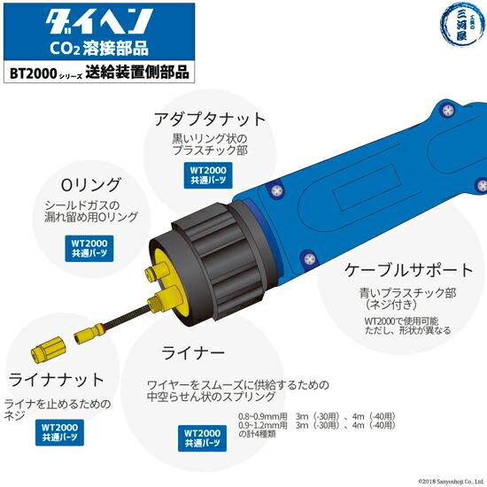 DAIHEN BlueTorch3 BT-2000タイプトーチ 送給装置側部品