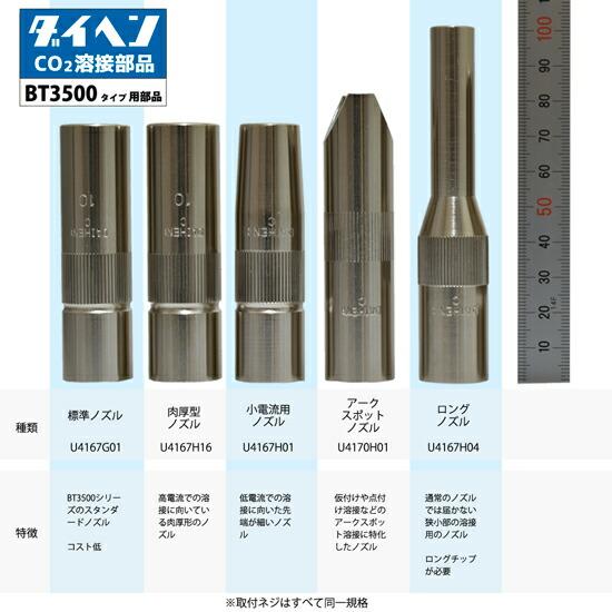 BT3500シリーズ(BT3500-30、BT3500-45、BT3500-60)用ノズルの種類