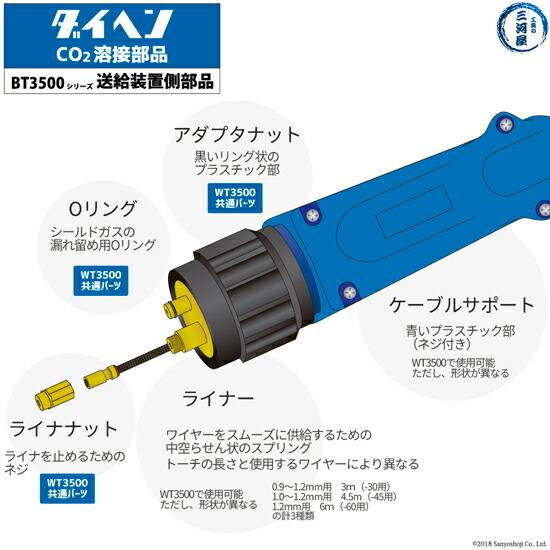 BT3500シリーズ(BT3500-30、BT3500-45、BT3500-60)送給装置側交換部品