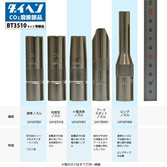 BT3510シリーズ(BT3510-30、BT3510-45、BT3510-60)用ノズルの種類