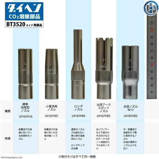 BT3520シリーズ(BT3520-30、BT3520-45、BT3520-60)用ノズルの種類
