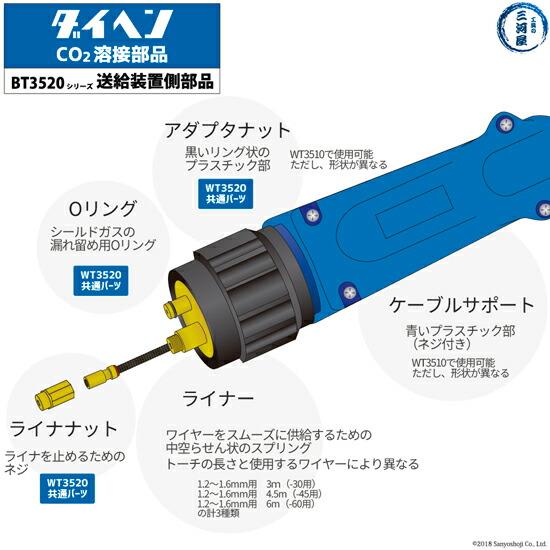 ダイヘンブルートーチ3BT3520-45送給装置側交換部品