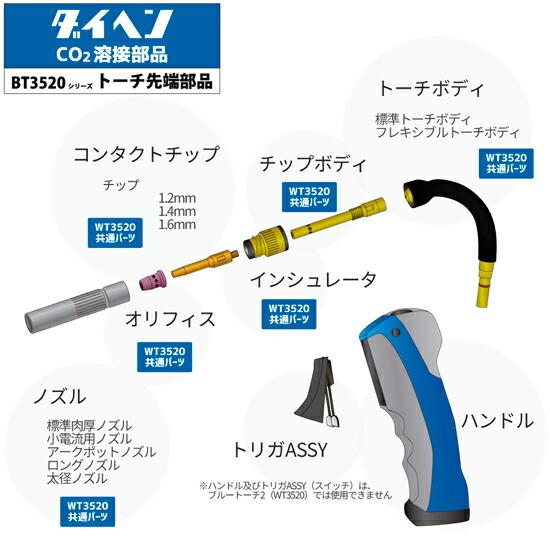 DAIHEN ブルートーチ3 BT-2000シリーズ トーチ先端部品