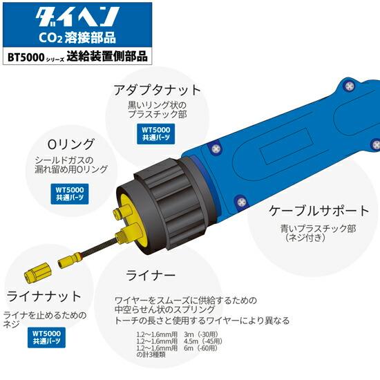 ダイヘンブルートーチ3BT5000シリーズ(BT5000-30、BT5000-45、BT5000-60)用送給装置側交換部品