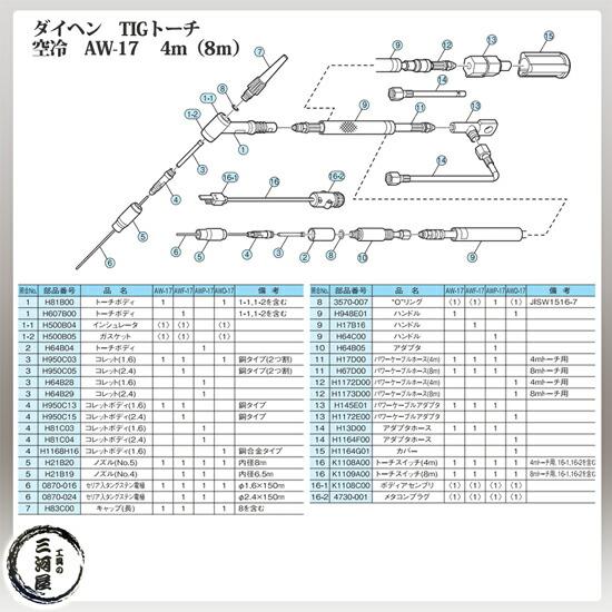 ダイヘン(DAIHEN)純正空冷TIGトーチ 150A空冷アングル形 AW-17(AW17) 長さ8m