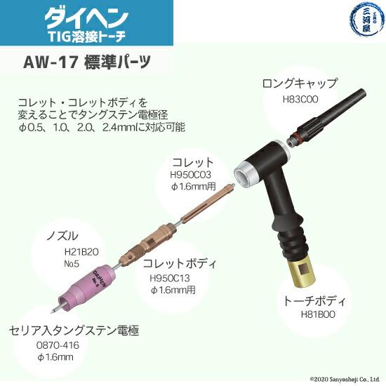 daihenAW17の標準搭載の先端部品図