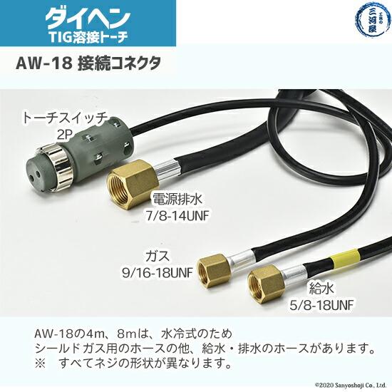 ダイヘンTIGトーチAW-18の溶接機への接続部コネクタ