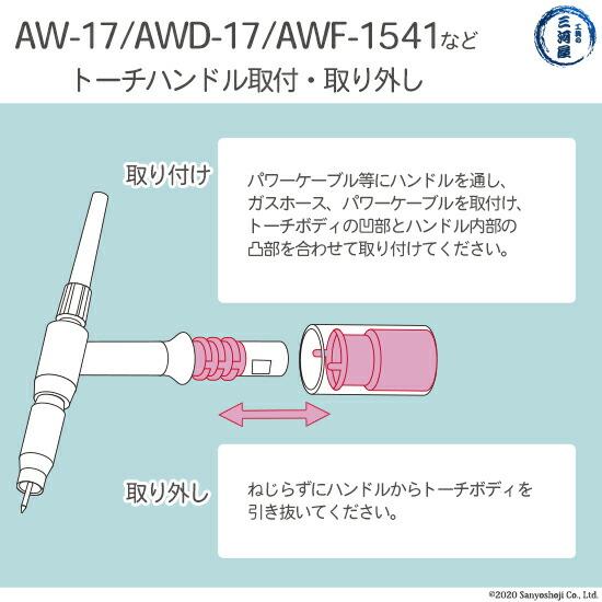 DAIHENTIGトーチAW17、AWD-17、AWF-1541、AWF-1581用ハンドルの取付け、取り外し方