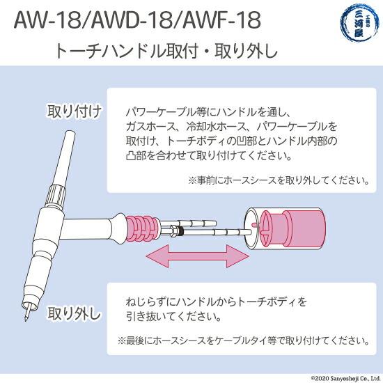DAIHENTIGトーチAW-18、AWD-18、AWF-18用ハンドルの取付け、取り外し方