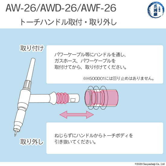 DAIHENTIGトーチAW18、AWD18、AWF-26用ハンドルの取付け、取り外し方