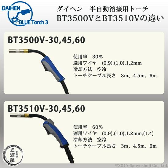 工具の三河屋 ダイヘン 電圧検出線付き半自動溶接トーチ(CO2トーチ)BT3500V-30、BT3500V-45、BT3500V-60とBT3510V-30、BT3510V-45、BT3510V-60の特徴と違い