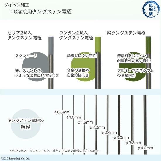 ダイヘンTIG溶接用タングステン電極の種類と線径