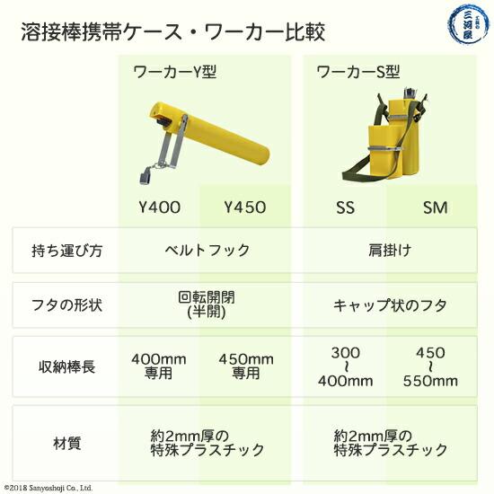 加納化成 溶接棒ケース ケース・ワーカー比較表