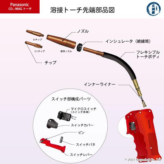 Panasonic 半自動溶接レッドトーチ部品図