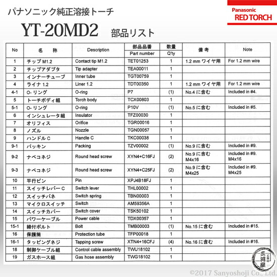 パナソニック純正半自動溶接トーチ YT-20MD2 REDTORCH4 部品図 パーツ 型番 一覧 リスト