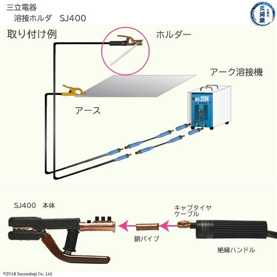 三立電器工業 アーク溶接用ホルダSJ400(SJ-400)取付例
