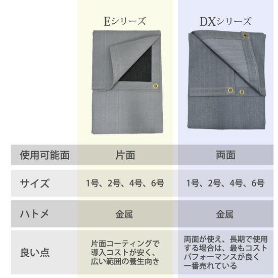 旭産業 スパッタシート デラックス(03SDX)とベータ(05SE)比較