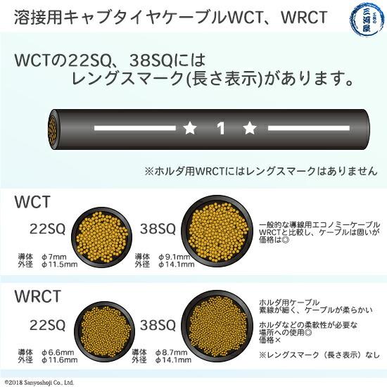 三ツ星キャブタイヤケーブルのレングスマーク長さ表示およびWCT、WRCTの素線と特徴について