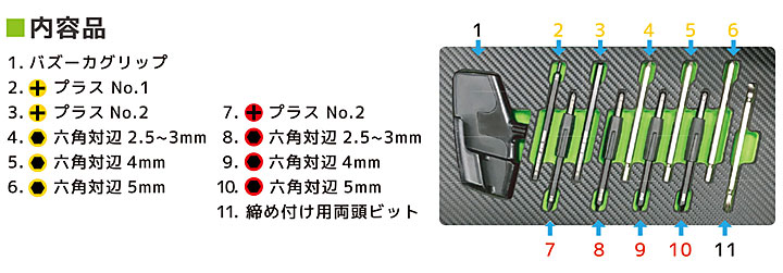 DBZ-01 エンジニア バズーカモグラセット