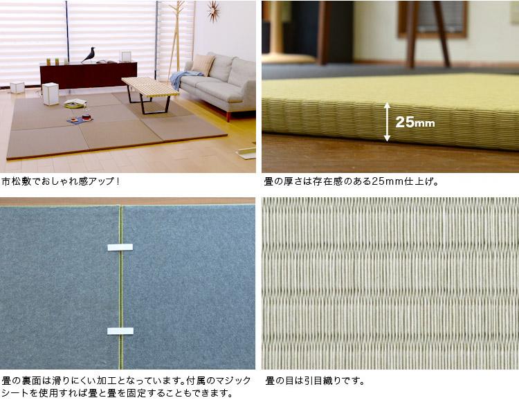 Tatami Kojo Kouhin Floor Mat Parallel Media Domestic