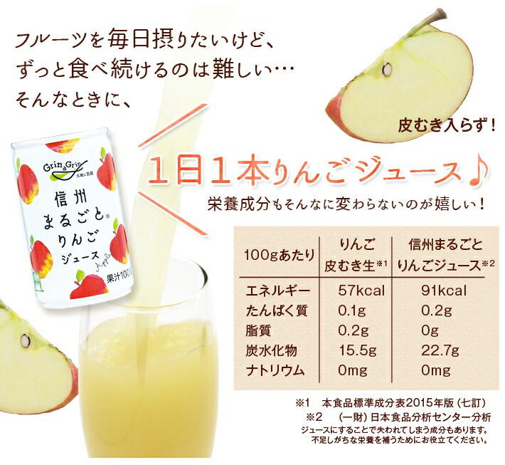 ジュース 栄養 りんご