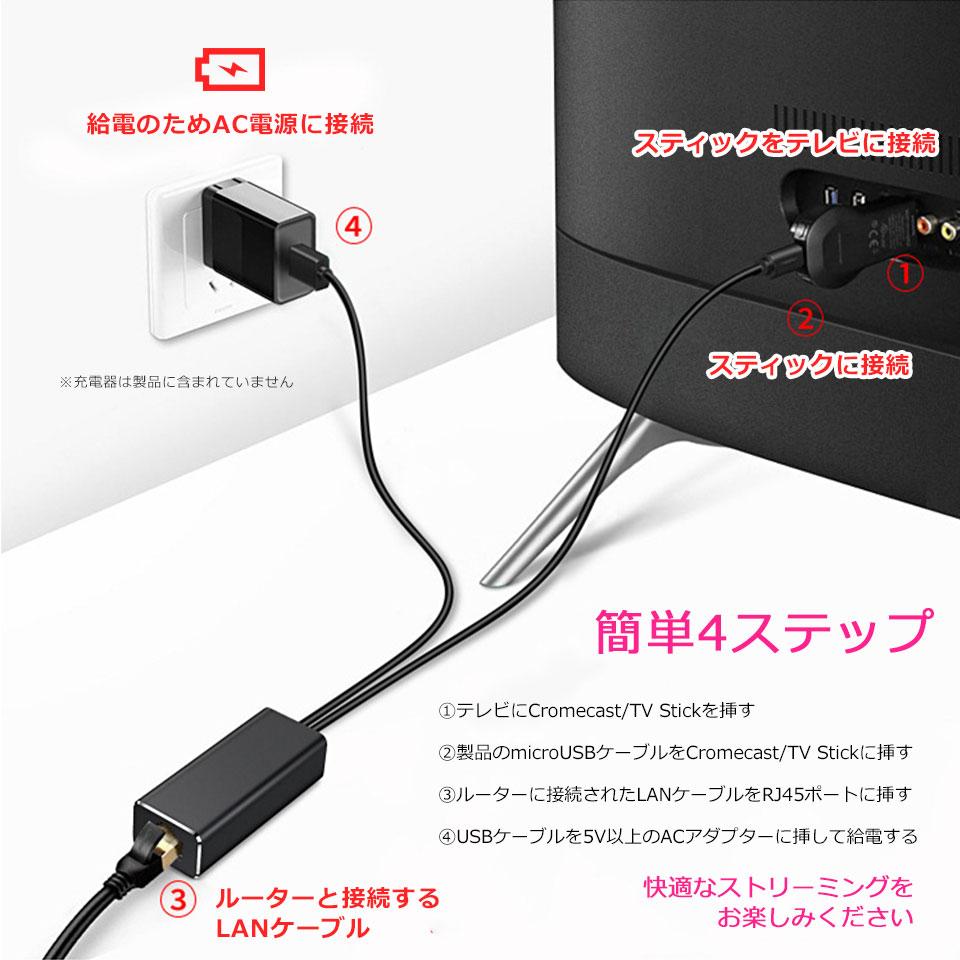 Chromecast TV Stick 有線LAN接続 ケーブル