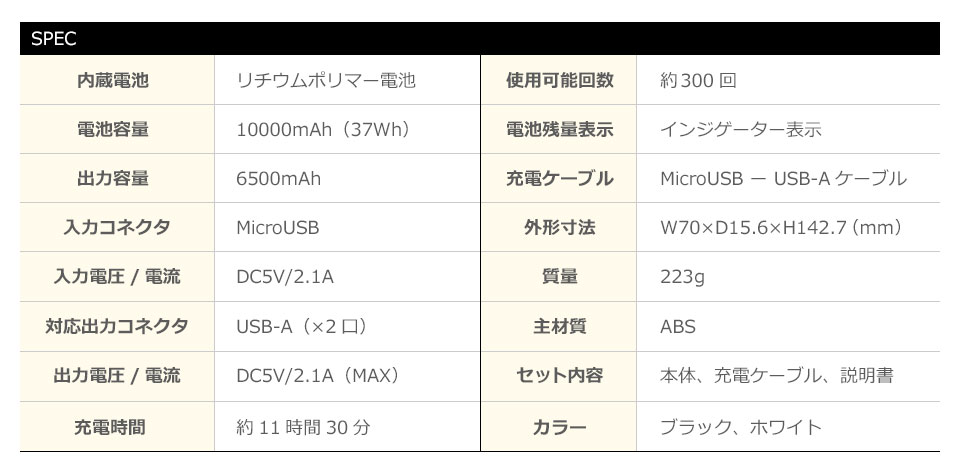 電熱ベスト ヒーターベスト バッテリー バッテリー付 レディース メンズ