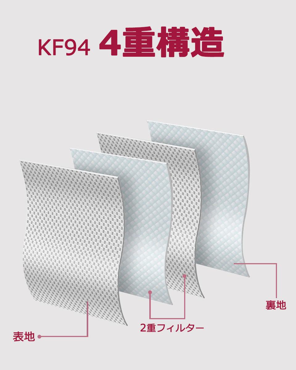 kf94 マスク 韓国製 不織布マスク 使い捨てマスク