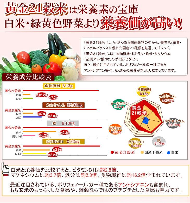 白米・緑黄色野菜より栄養価が高い!