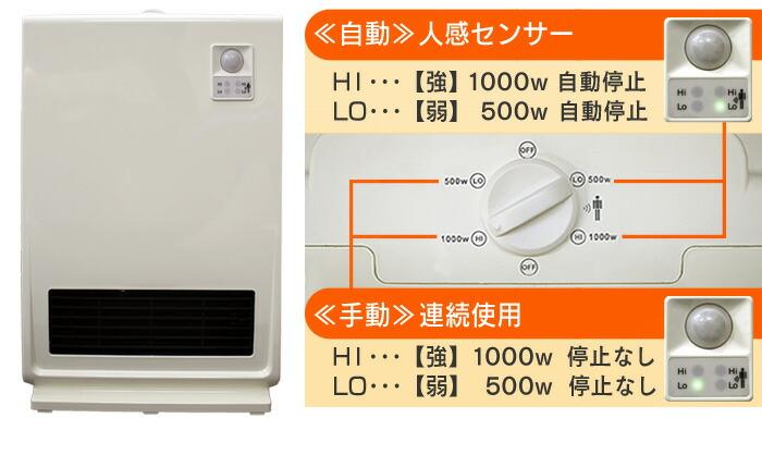 人感センサー付 トイレ暖房脱臭器 人感センサー付コンパクトセラミックファンヒーター ホワイト